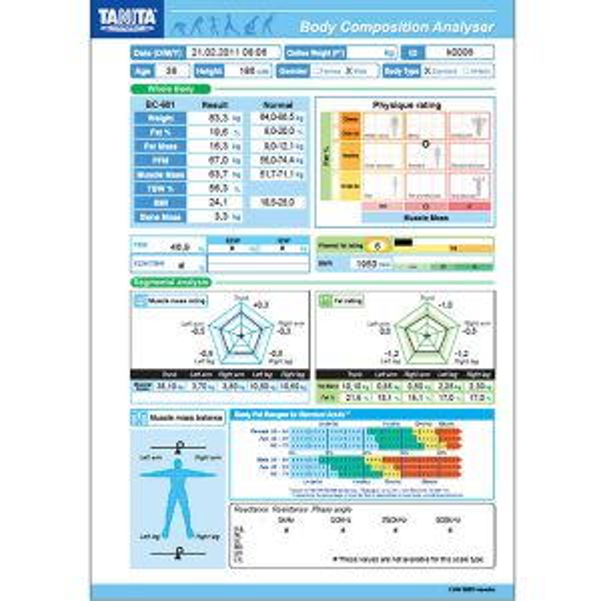 Tanita GMON Consumer Software